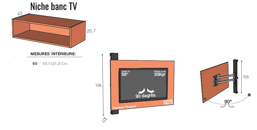 Détail du meuble tv