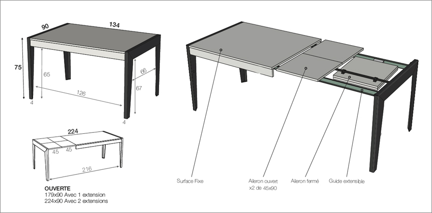 Détail de la table à manger extensible
